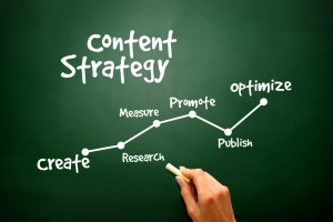 Handwriting of Content Strategy concept on blackboard, presentation background