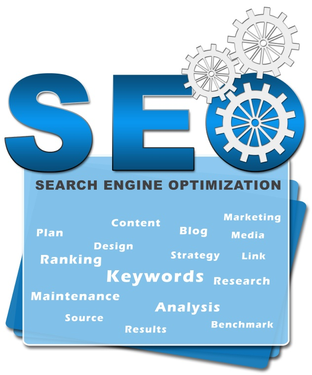 SEO Is Just Part Of The Inbound Equation